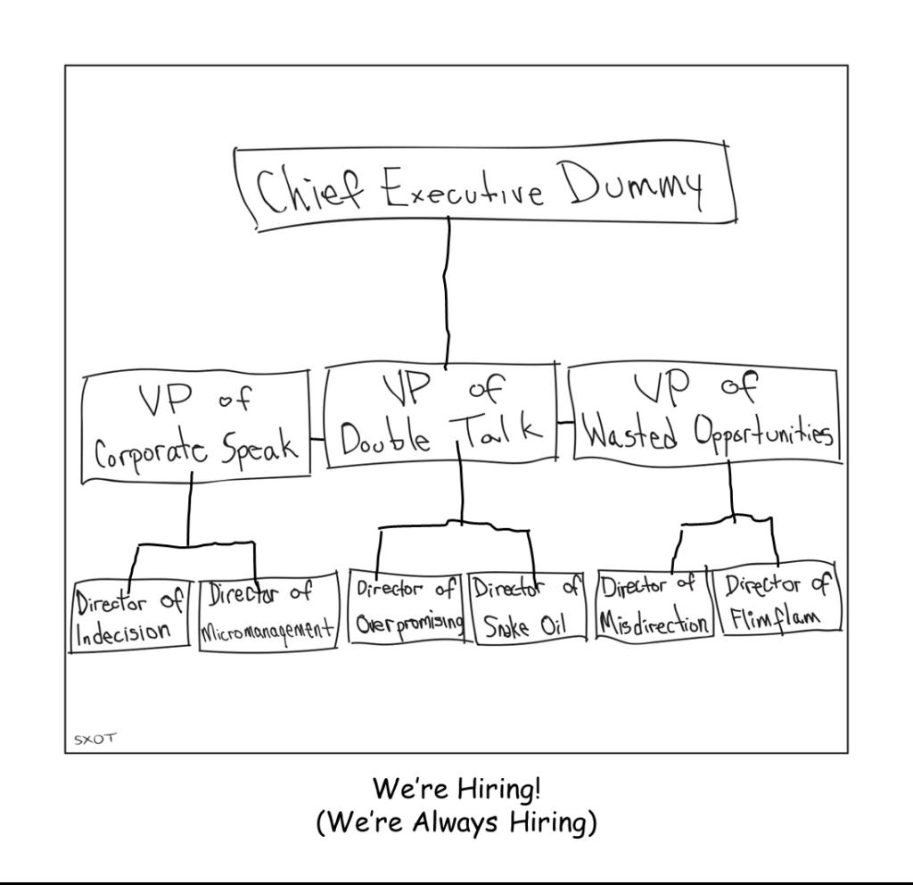 org chart of idiots
