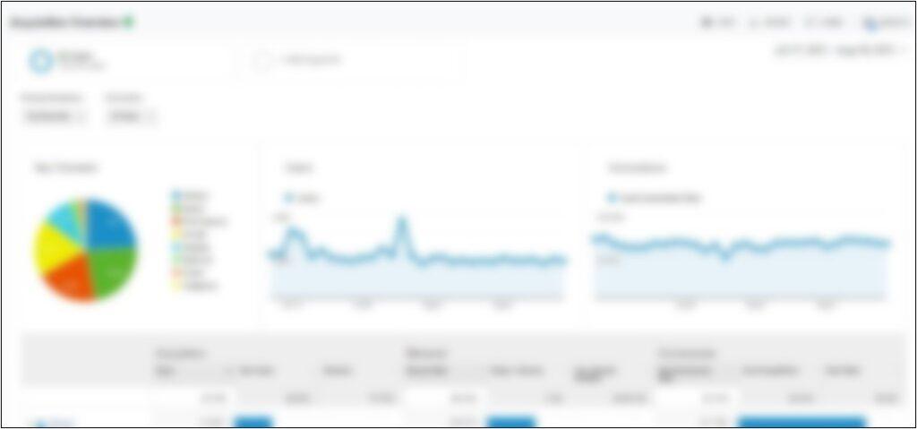 blurry google analytics seo